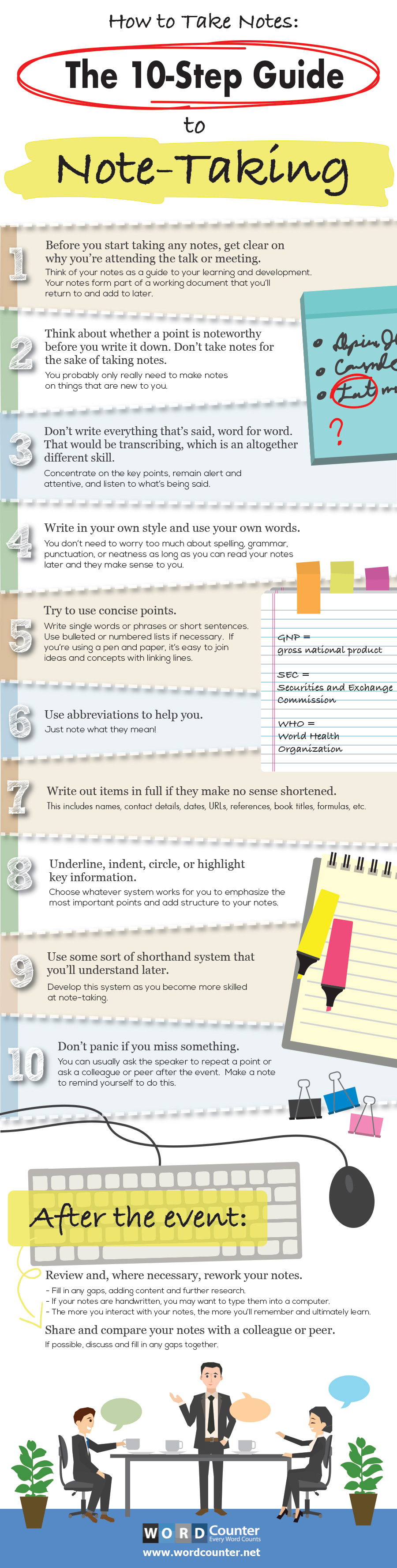 How to Write Notes Infographic